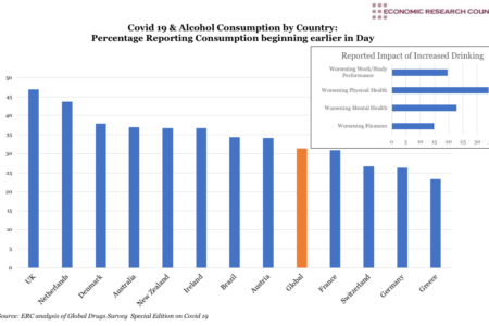 Covid 19, alcohol Use and Mental Health